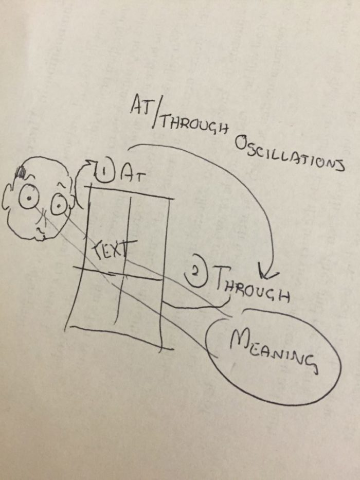 Richard Lanham's AT/THROUGH Oscillations